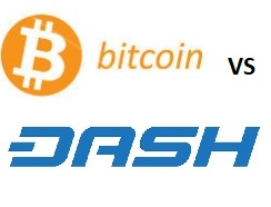 Bitcoin mot Ethereum Prisdiagram