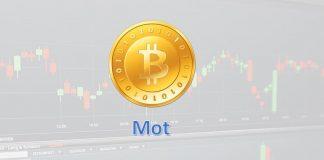 Bitcoin mot Dash Prisdiagram