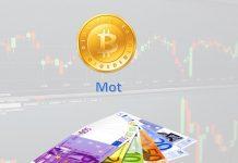 Bitcoin mot EURO Prisdiagram