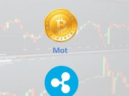 Bitcoin mot Ripple Prisdiagram