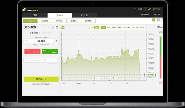 webtrader profit trade