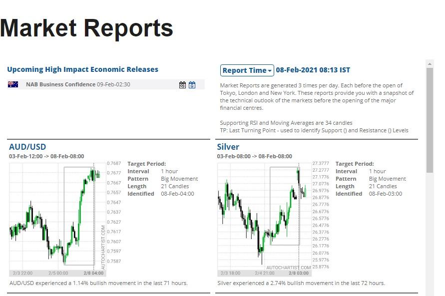 Celox Market-rapport