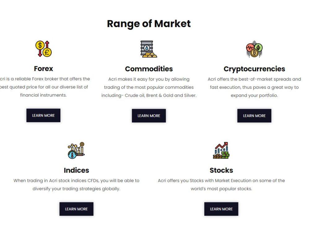 marknadsutbud